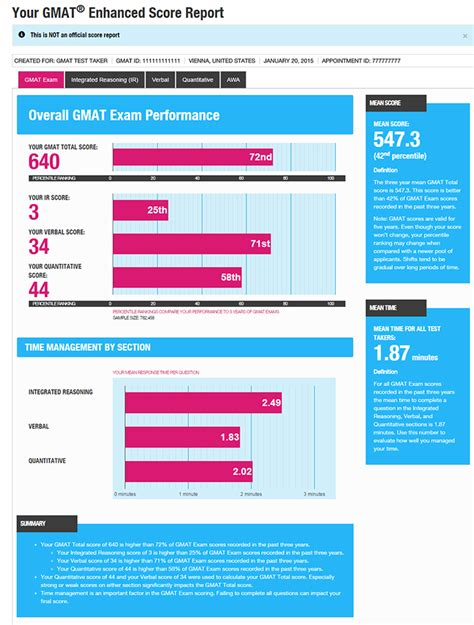 Bryant Mba Gmat Score by Enhanced Score Report Demo