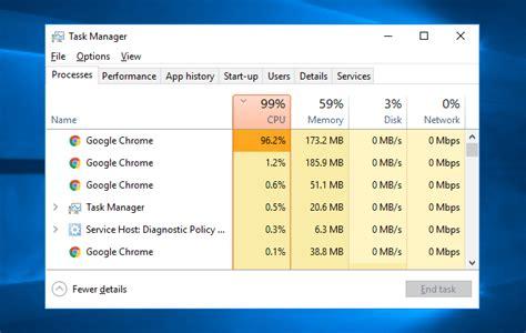 Chrome High Cpu Usage   top 3 methods to fix google chrome high cpu usage