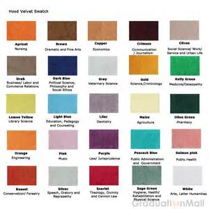 academic regalia colors graduation colors identification pictures to pin on