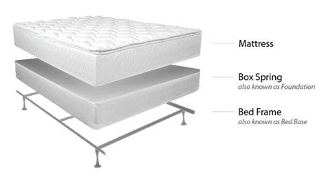 When To Replace Mattress by When To Replace Your Mattress Here Are 9 Signs For