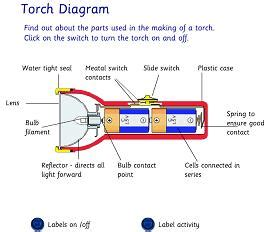 circuit diagram of a torch the wiring diagrams the free engine image for user