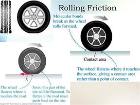Rolling Friction Car Tires Friction Friction Problem Situations Ppt