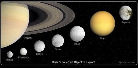 saturns largest moons saturn and the saturnian system the solar system on sea