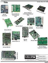 mikrotik visio equipamentos mikrotik para o microsoft visio