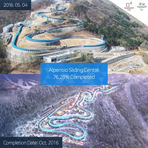 Home Design Story Weekly Update by Pyeongchang 2018 Construction Update May 2016