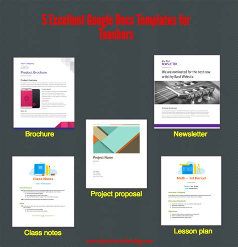 5 Excellent Google Docs Templates For Teachers Educational Technology And Mobile Learning Free Templates For Docs