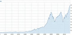 Image result for p stock