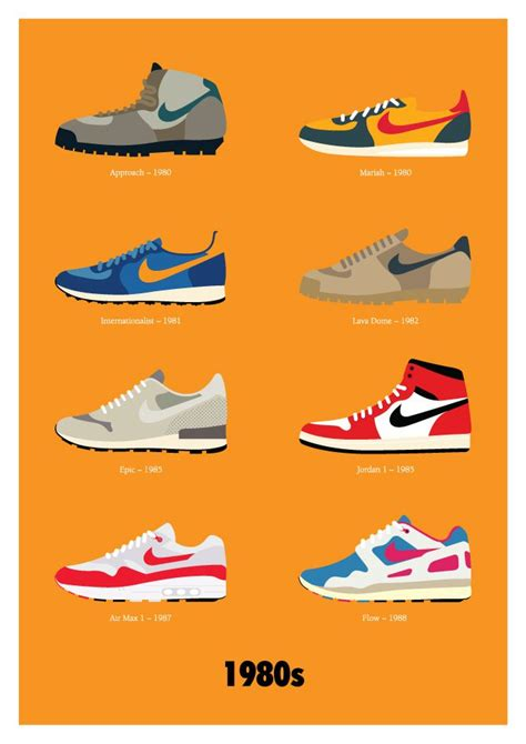 evolution of basketball shoes nike decades the evolution of nike footwear poster series