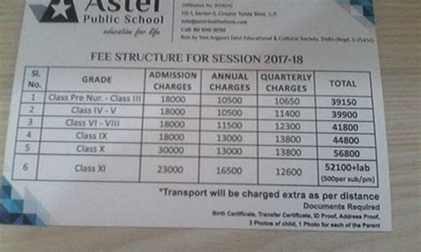 Delhi Global Institute Of Management Mba Fees Structure by Aster School Greater Noida West Greater Noida West