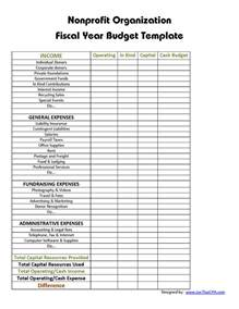 nonprofit budget template chefspasstwelin non profit budget template