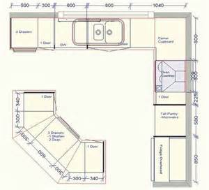 Kitchen Layout Guide kitchens layout guide 7 architecture admirers
