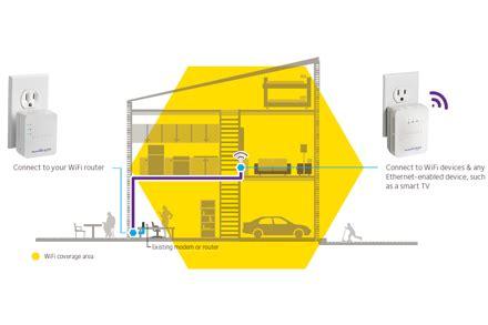 home wifi layout xwnb5201 powerline networking home netgear