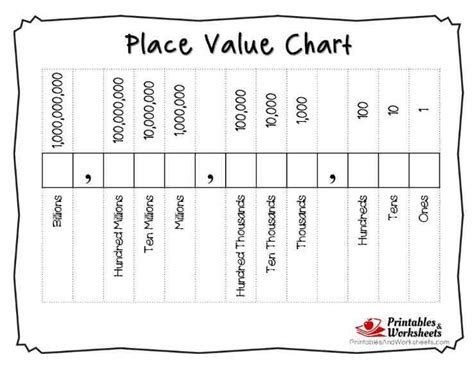 printable math worksheets on place value free worksheets 187 place value chart printable free math