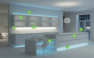 Kitchen Light Led Sensio Modern Kitchen Lighting Help 5