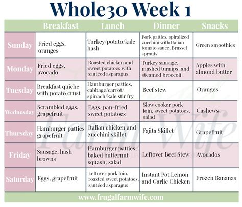 %name Two Week Meal Plan Template   Two Week HEALTHY Meal Plan (Includes Grocery List)   3 to a 10 Life