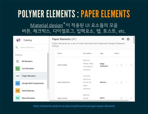 layout elements polymer web components polymer
