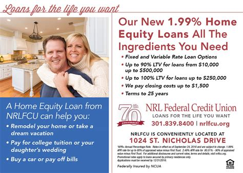 Forum Credit Union Home Equity Loan nrl federal credit union concepts unlimited
