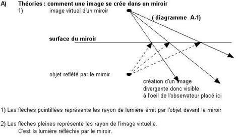 black mirror theory homegravity