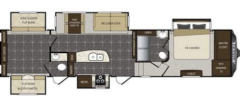 bunkhouse travel trailer floor plans travel trailer front bunkhouse floor plans