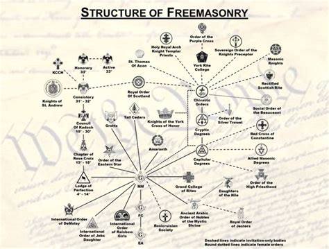 Freemasonry A Philosophical Essay by 286 Best Images About Philosophy On A Well