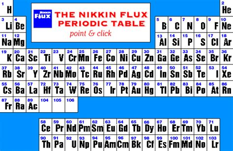 periodic table quiz image search results
