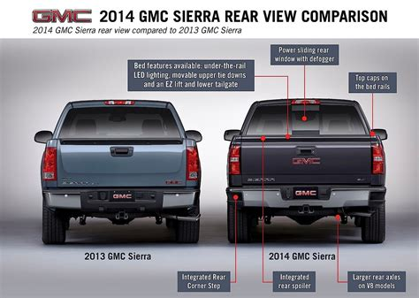 difference  sierra  crew cab  sierra  double