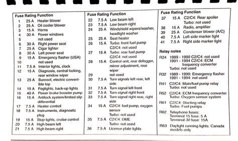 1997 porche 993tt does not spark but has fuel