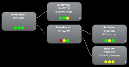layout optimization android fdm what can cause a sudden and dramatic loss in the