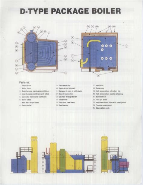 delighted boiler fuel types gallery electrical circuit