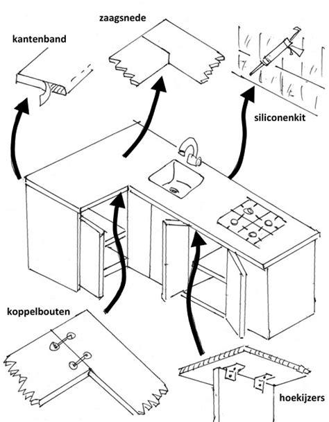 keukenwerkblad zagen advies keukenwerkbald plaatsen karwei