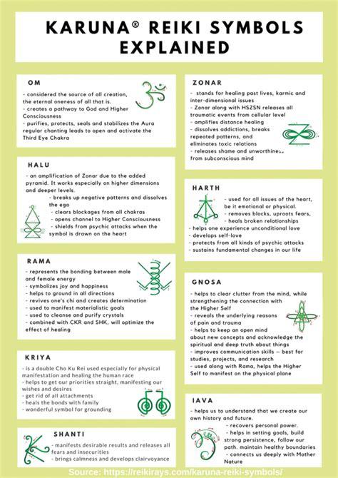 infographic karuna reiki symbols explained reiki rays