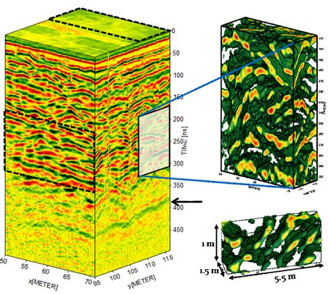 thesis abstract size three dimensional stratigraphic models of sedimentary