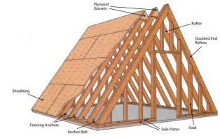 Build An A Frame House the a frame a tent build with plywood