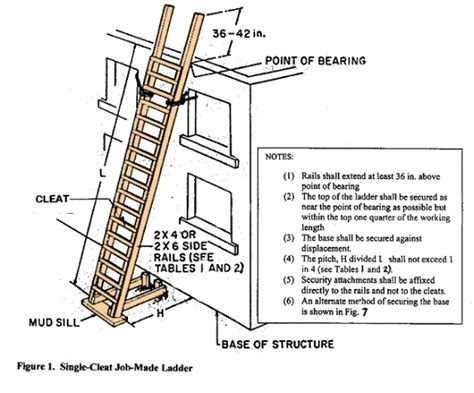 how does section 8 work in ny ladders 101 american ladder institute