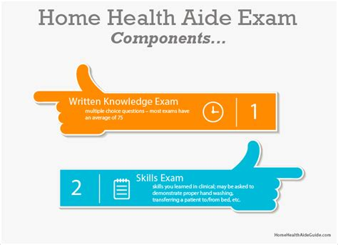 home health aide care plan home health aide care plan sle home plan