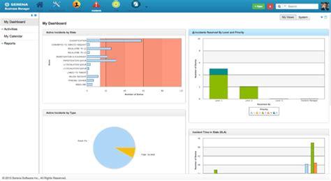 serena workflow top 10 alternatives to zapier leading workflow management