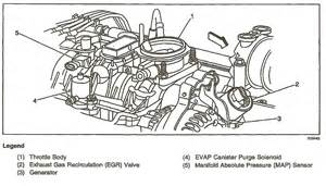 99 chevy blazer engine diagram 99 get free image about wiring diagram