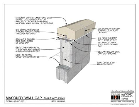anchor roofing systems arizona 02 010 0801 masonry wall cap single wythe cmu