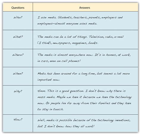 Persuasive Essay Prewriting Outline by Prewriting Activities For Persuasive Essays Writefiction581 Web Fc2