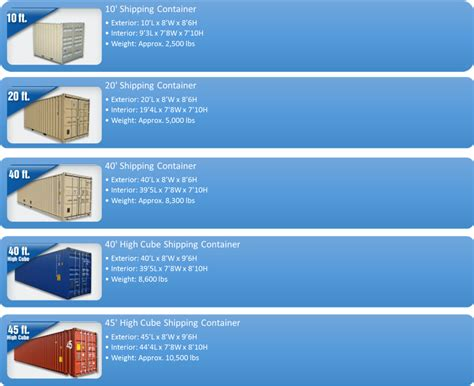 iso shipping container dimensions related keywords iso
