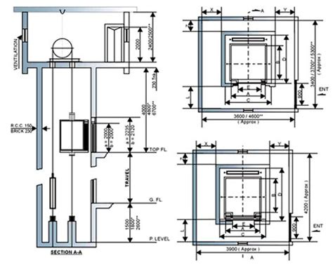 Small Home Elevator Size 17 Best Images About Con Det On Construction