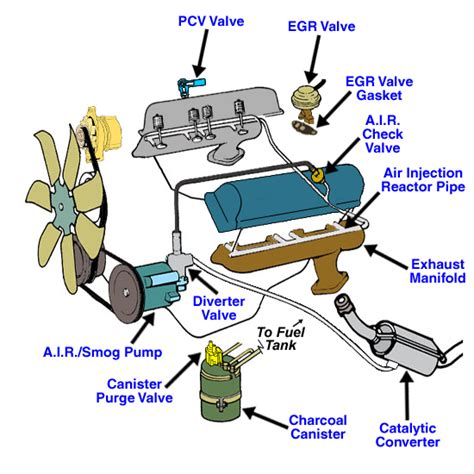 egr valve diagram dodge charger 2 7 engine diagram get free image about
