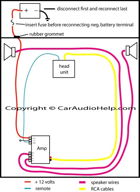 how to install a car stereo system wiring diagram wiring