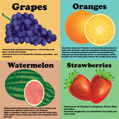 fruit facts fruit facts by graeshue on deviantart