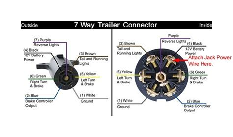 electric trailer wiring diagram wiring diagram and