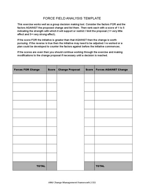 Field Analysis Template field analysis template 12 free templates in pdf