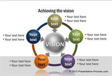 Creating Visual Metaphors Galaxy Diagram In Powerpoint Visual Diagram Template