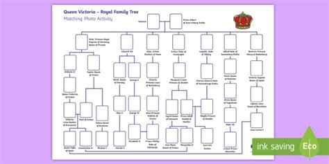 printable queen victoria family tree queen victoria royal family tree matching photo activity