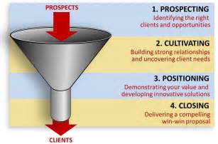 ae resource managing the sales funnel updated