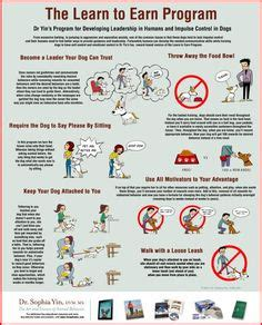 The Learning 2 By Dr Cheah Yin Mee 1000 images about info that matters on operant conditioning and